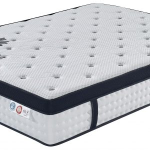 "img src=""firm mattress posturepedic.jpg"" alt=""mattress""/>"