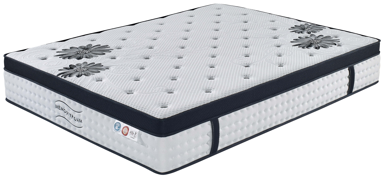 "img src=""firm mattress posturepedic.jpg"" alt=""mattress""/>"